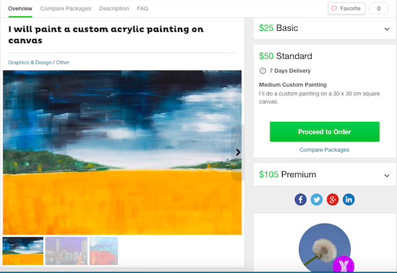 buy custom acrylic painting